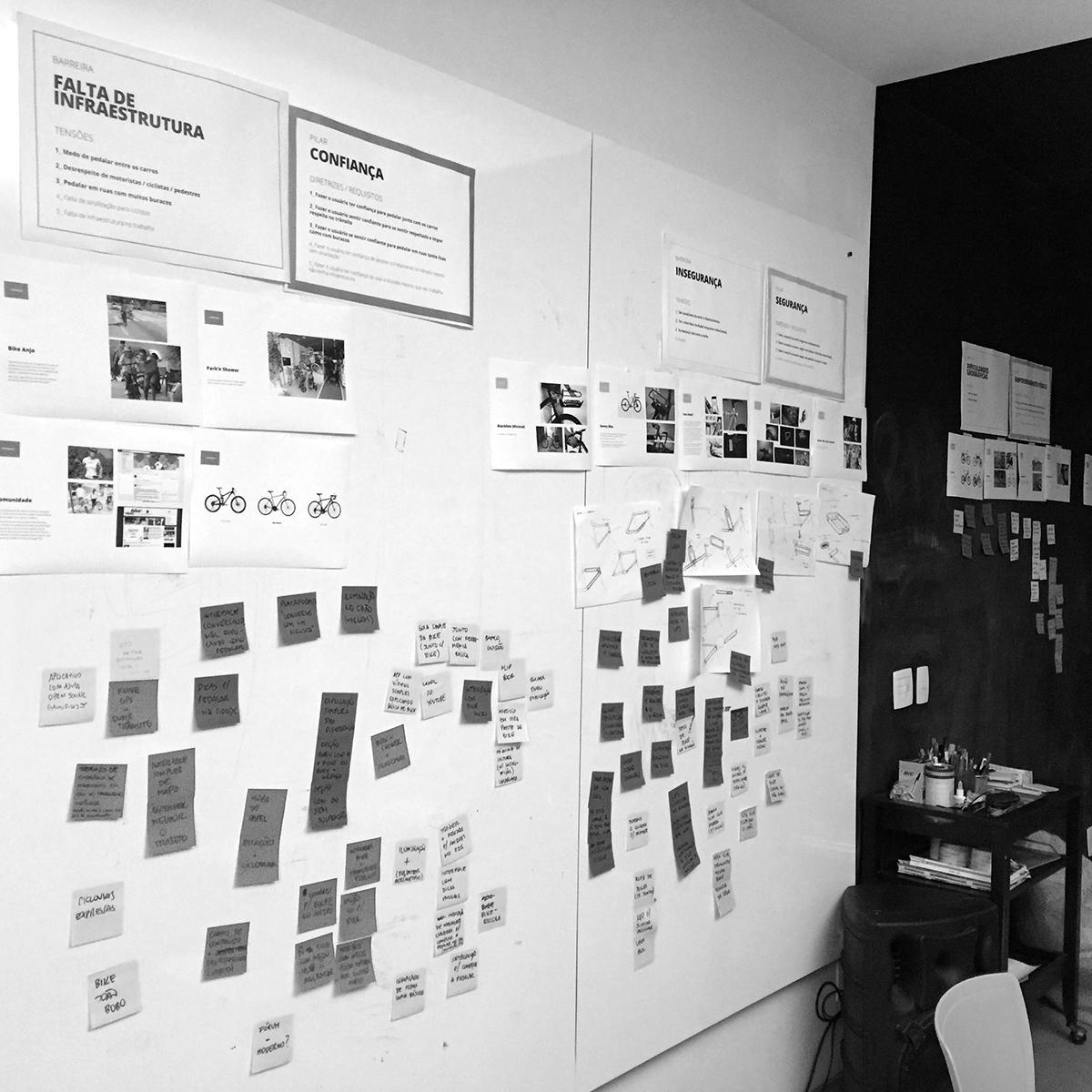 brainstorming2